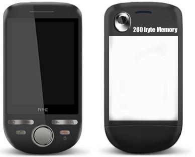 Hlasujte pro kryt HTC Tattoo 200 byte Memory